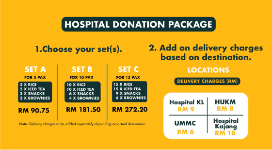 Hospital Donation Package